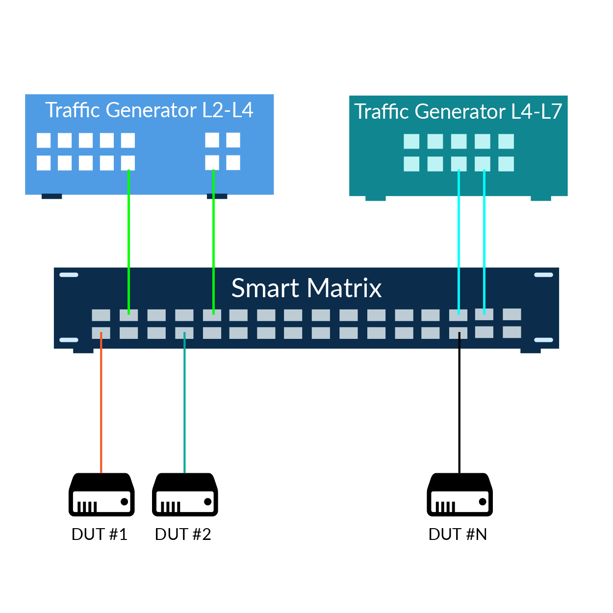 Diagram-3-2a
