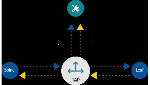 Tap-schem